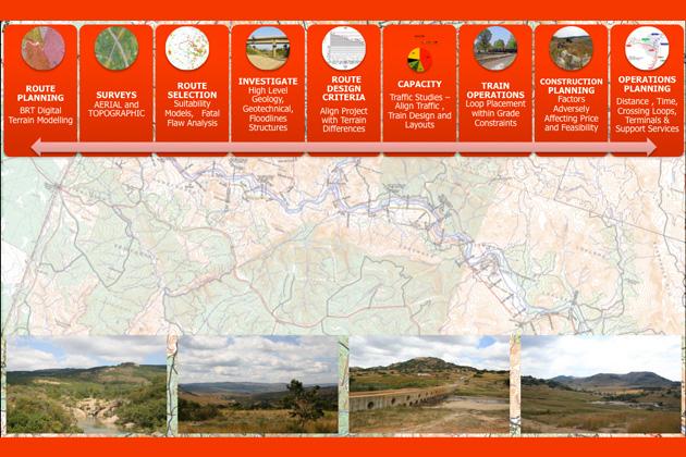 RCE Railway & Civil Engineering Achievements Swaziland Rail Corridor