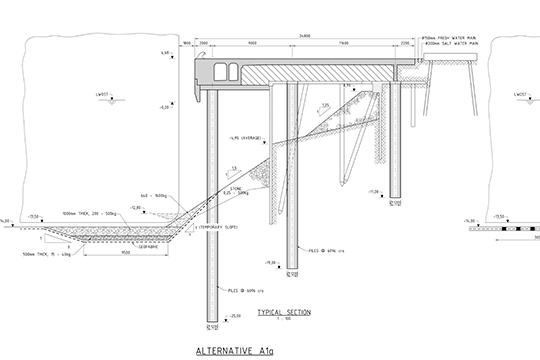 RCE Railway Civil Engineering Projects Walvis Bay 1